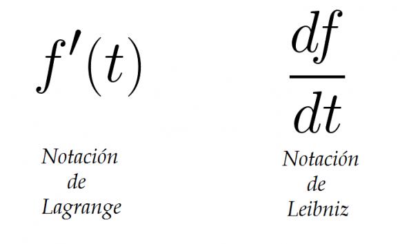 Derivadas, ¿con primas o con diferenciales?