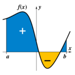 Lo que aprendí resolviendo integrales